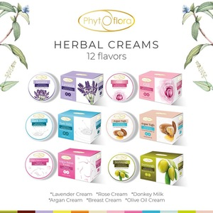 Breast Care Cream