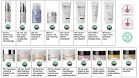 7. Skin care – Eyes, lips, Neck, Hands, Breasts