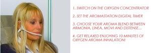 Gold Aroma Station Exar - oxygen jet aroma oxygen bar equipment