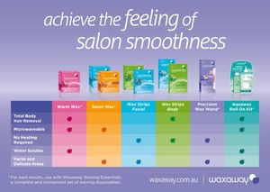 Waxaway Warm (hard) depilatory Wax for retail. Direct Veet competitor. Made in Australia