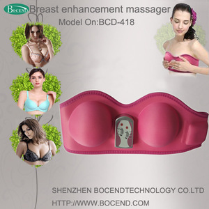 Sexuality Re-balance Endocrine Bra Vibrating Breast Massager