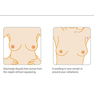 Wholesale 100% natural silk herbal tightening enlargement breast mask for female
