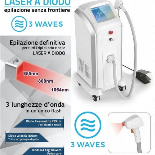 China Best Laser Hair Removal Machine Diode Laser with FDA